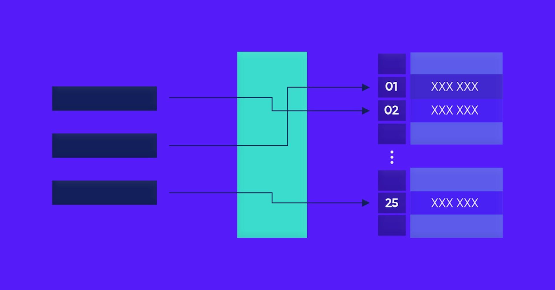 Estructura de datos: maneja grandes cantidades de información con un clic