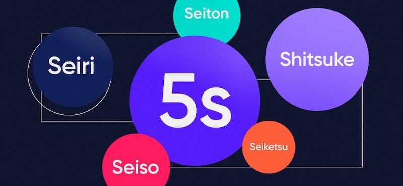 Metodología 5S: Técnica japonesa para mejorar la dinámica de trabajo