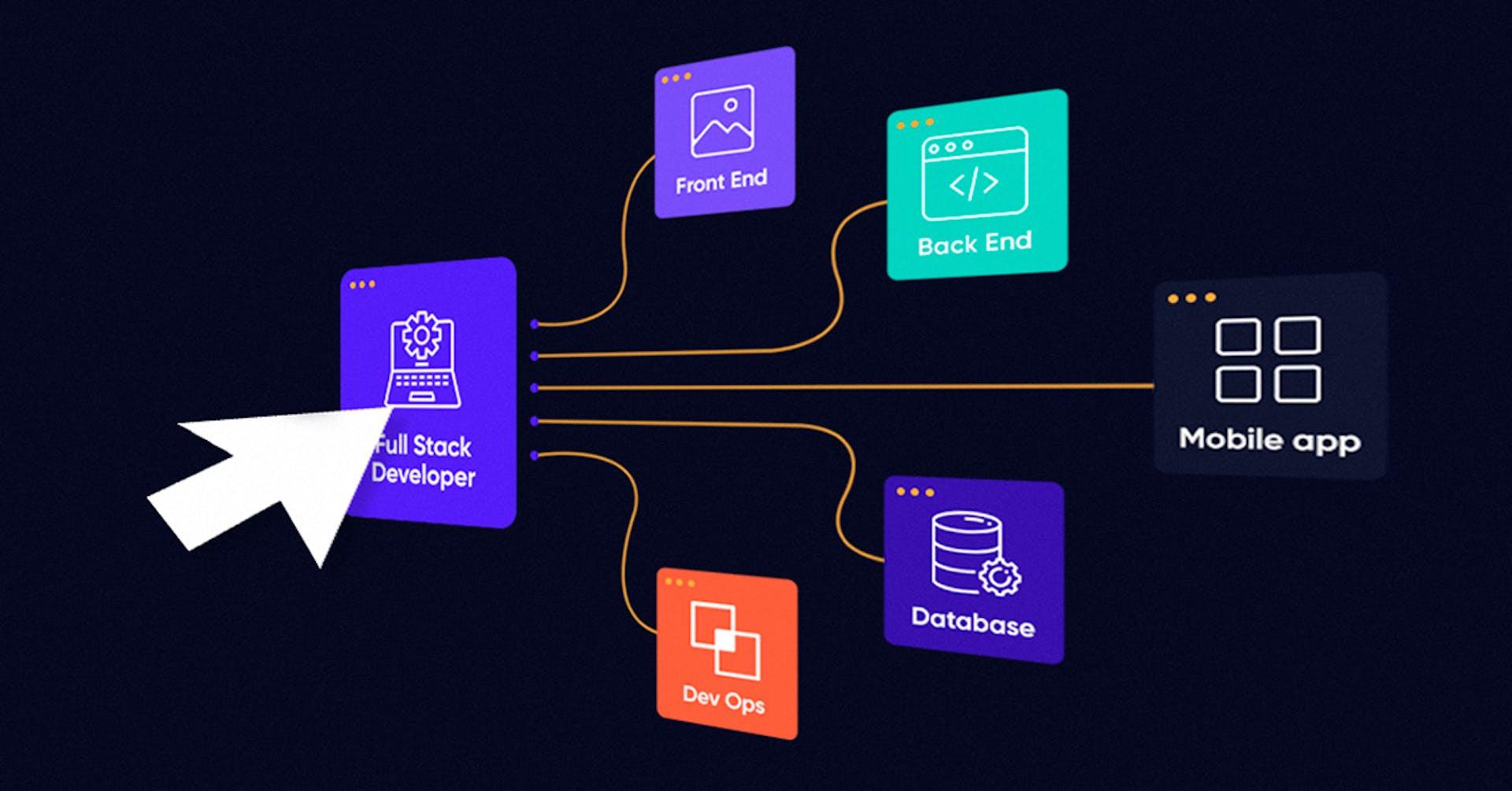 Conoce cómo convertirte en un desarrollador Full stack para potenciar tu perfil laboral