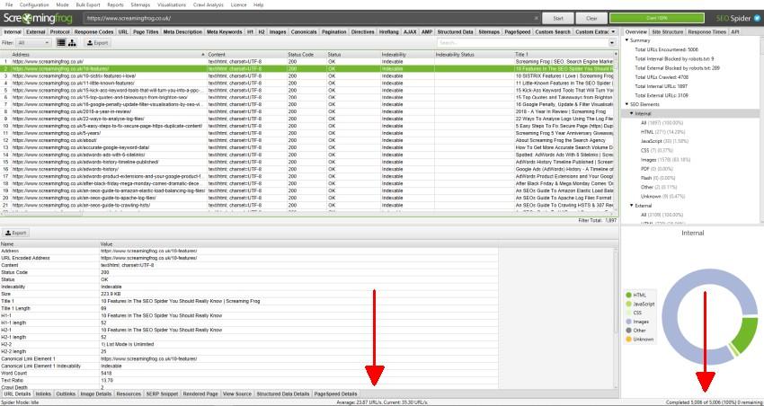 Screaming Frog te permitirá disponer de información de SEO técnico sobre tu web en minutos.