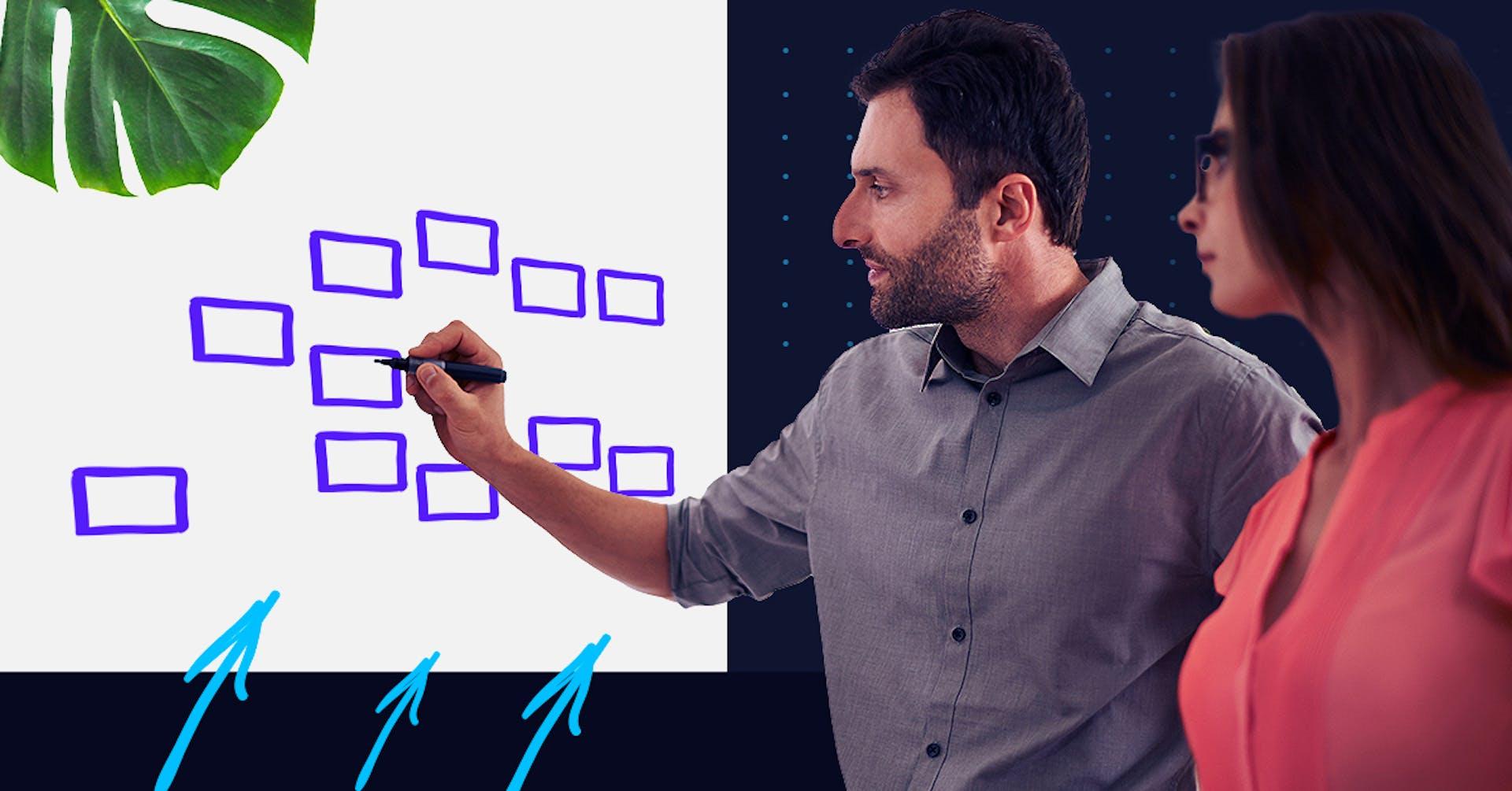Roadmap de produto: a bússola do planejamento estratégico