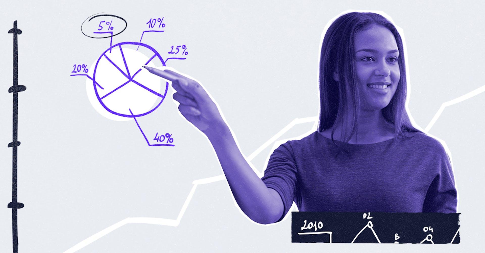 Conheça a importância do uso de gráficos estatísticos na sua empresa